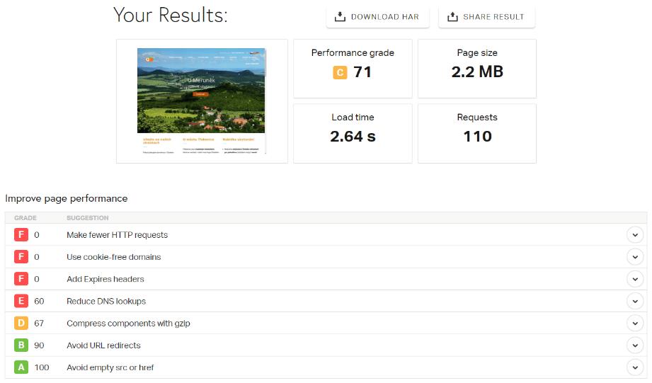 Pingdom test rychlosti stránky - výsledky