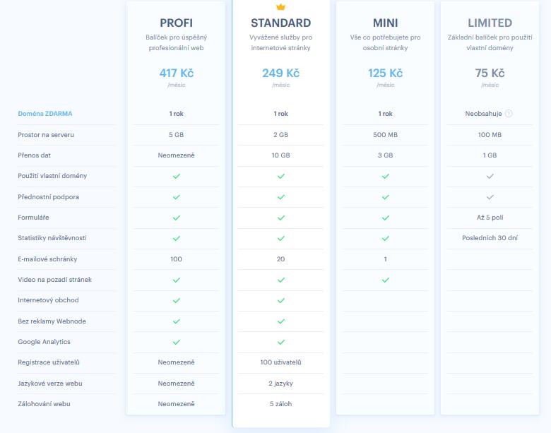 Webnode recenze cenové balíčky Webnode