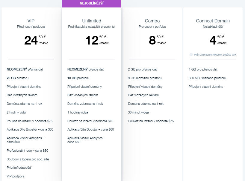 Wix recenze cenové balíčky Wix webové stránky