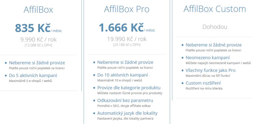 Recenze AffilBox cenové balíčky