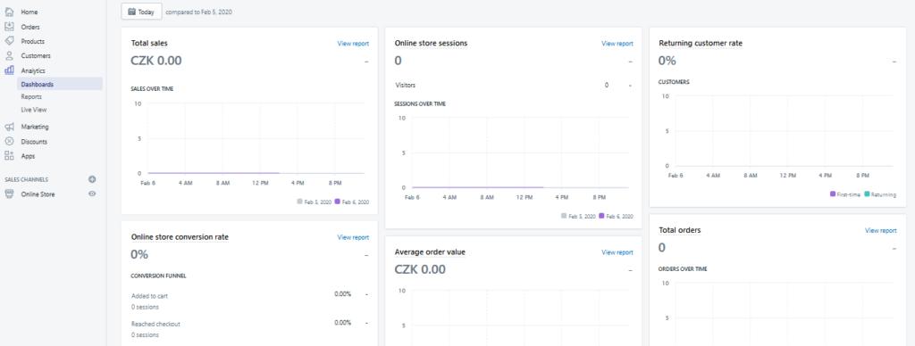Recenze Shopify analytika
