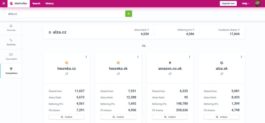 Recenze Mangools LinkMiner SiteProfiler konkurence