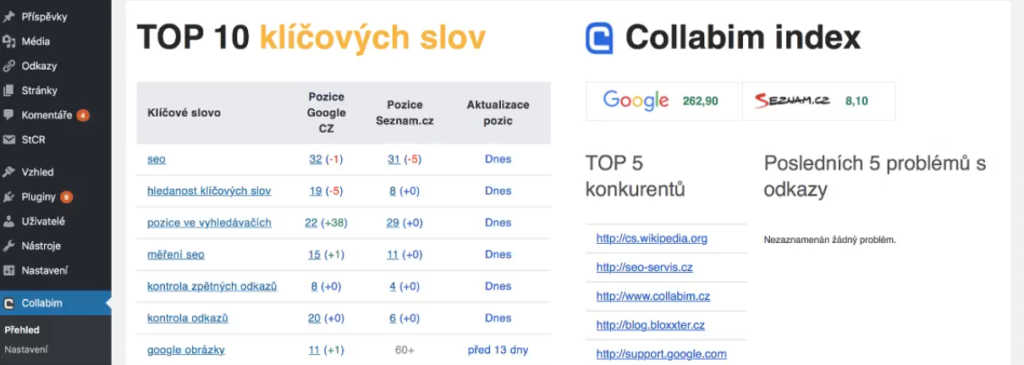 Collabim recenze WordPress widget nástěnka