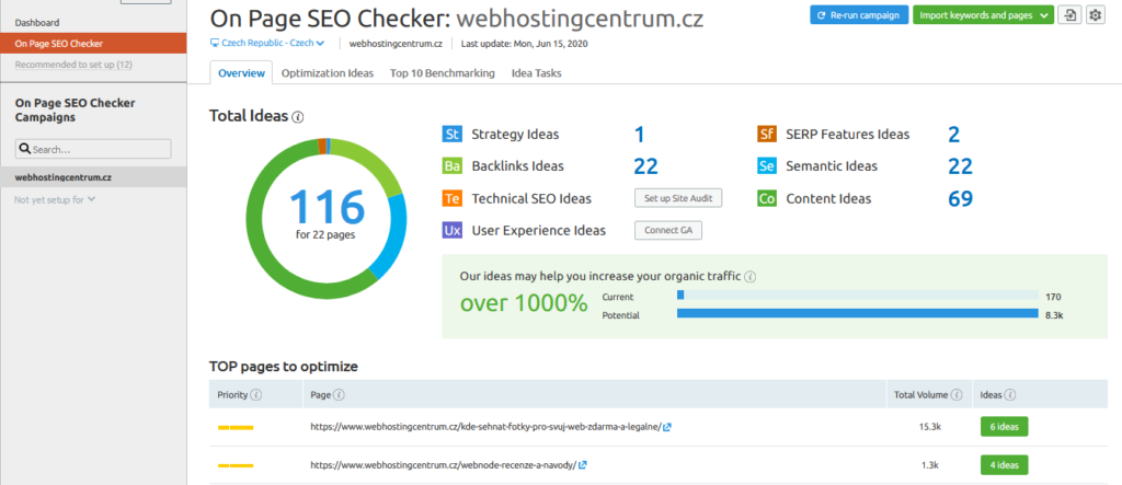 SEMrush recenze audit on-page SEO