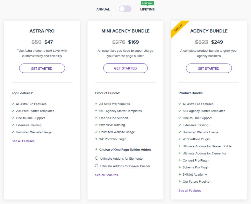 WordPress šablona Astra PRO recenze ceny