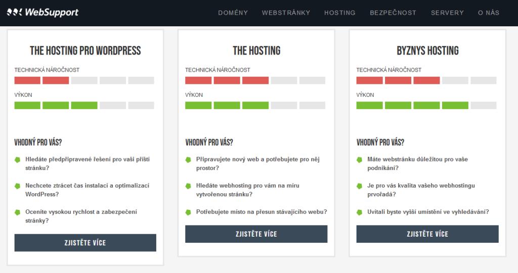 WebSupport recenze nabídka webhostingu The Hosting