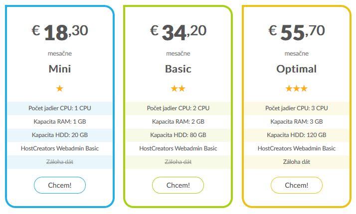 Recenze HostCreators virtuální servery ceny I.