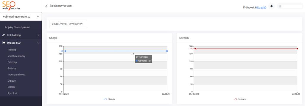 SEOwebmaster recenze - sledování indexace stránek
