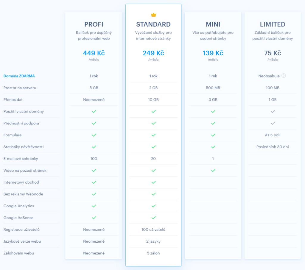 Webnode cenové tarify
