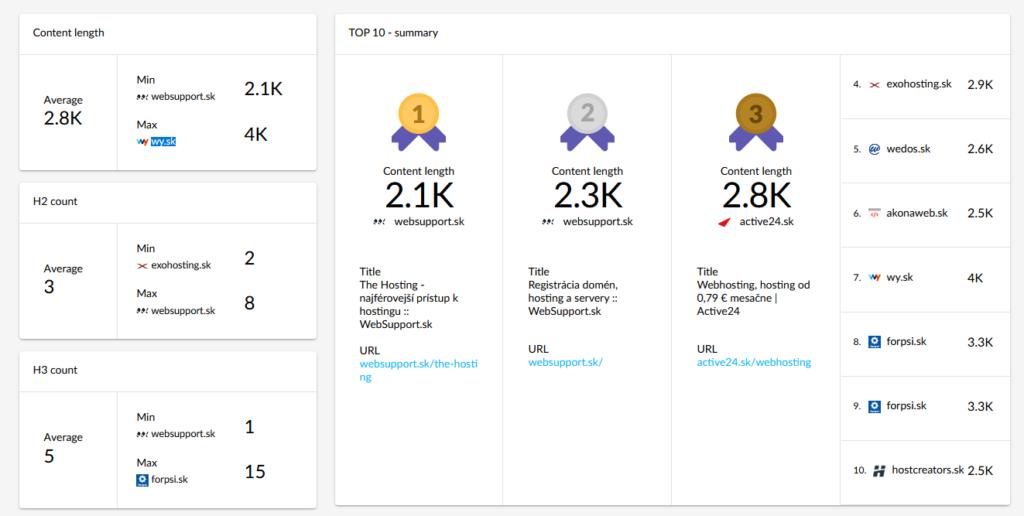 SERP Analysis - výsledky vyhledávání.