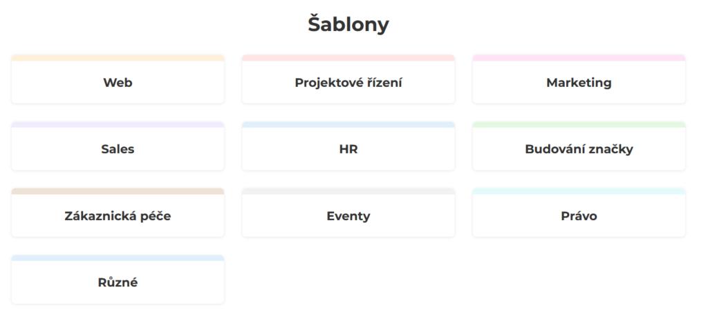Kategorie šablon a checklistů