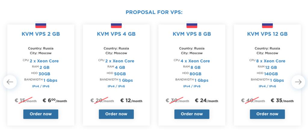 Host-world.com Rusko ceník VPS