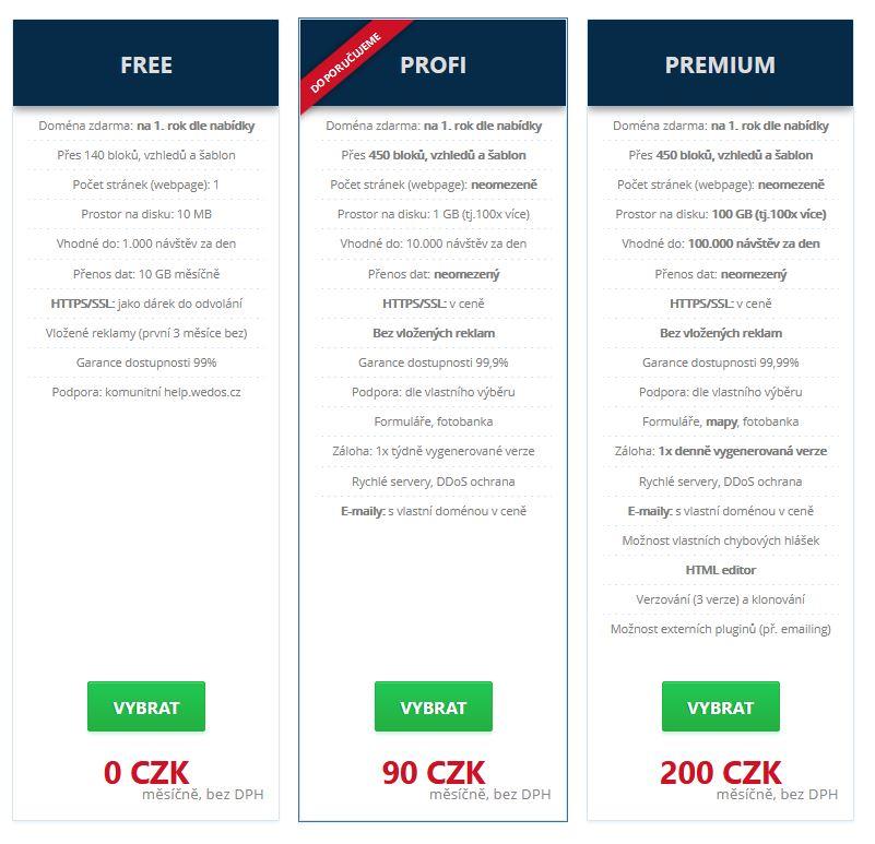 Ceník a porovnání tarifů Wedos Website