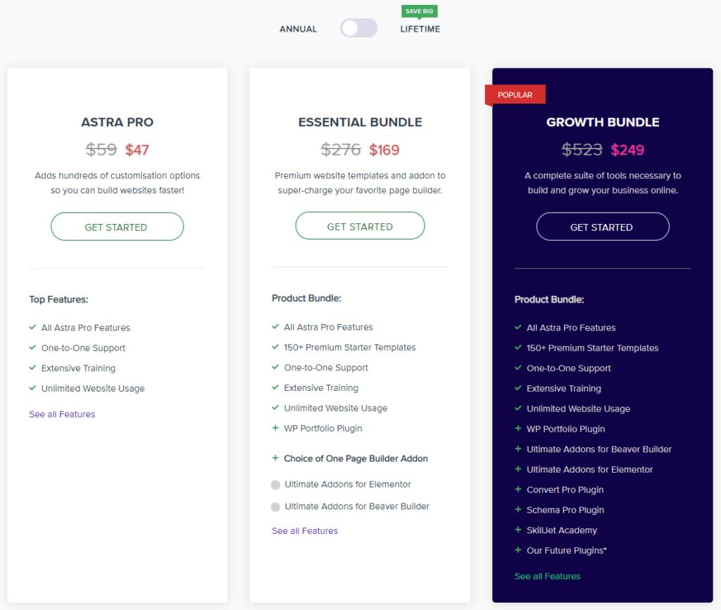 WordPress šablona Astra PRO recenze ceny přejmenovaných tarifů