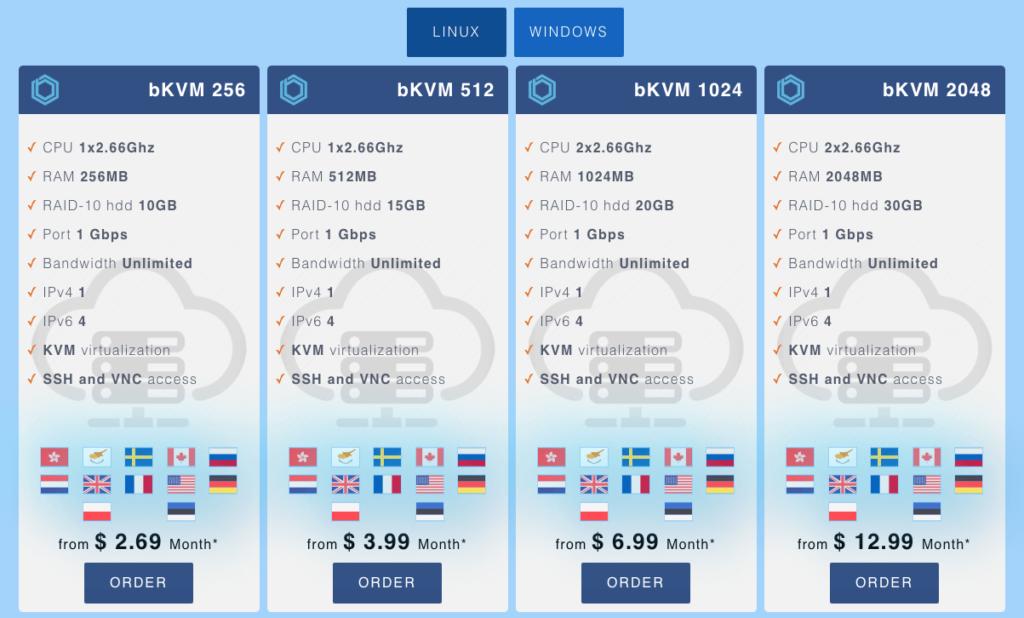 Nabídka virtuálních serverů v UK
