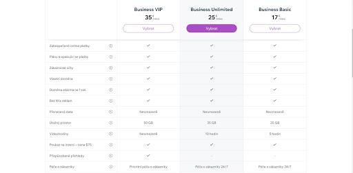 Wix: Plány pro e-shopová řešení