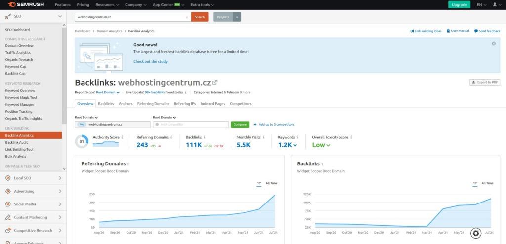 ukázka nástroje semrush backlink analytics