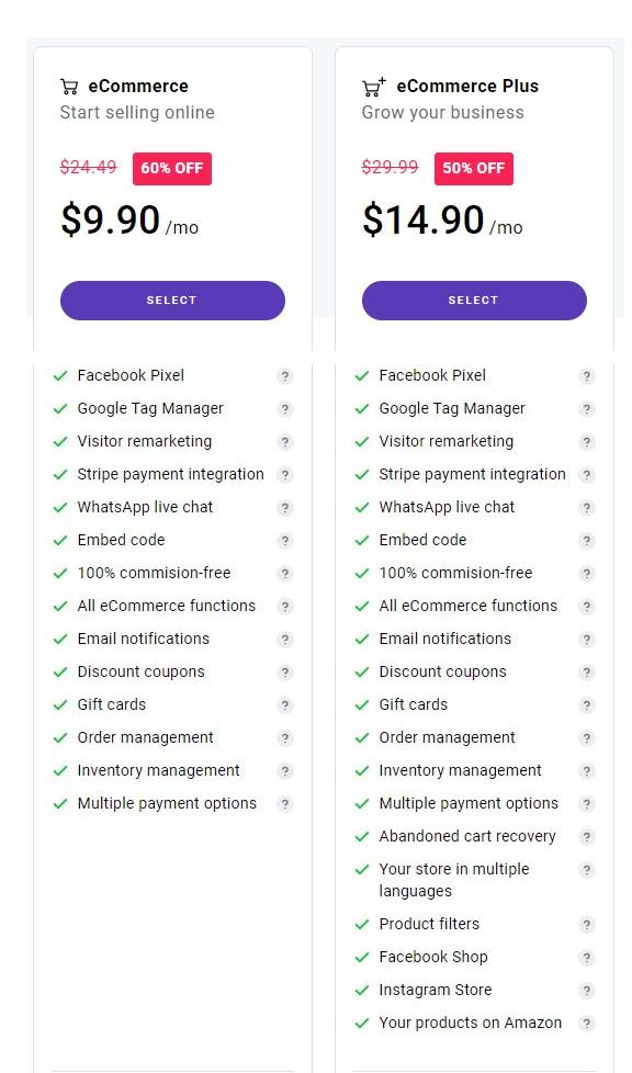 Porovnání tarifů eCommerce vs. eCommerce Plus.