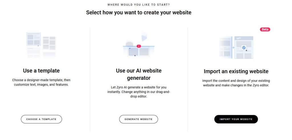 Metody vytvoření nové webové stránky.