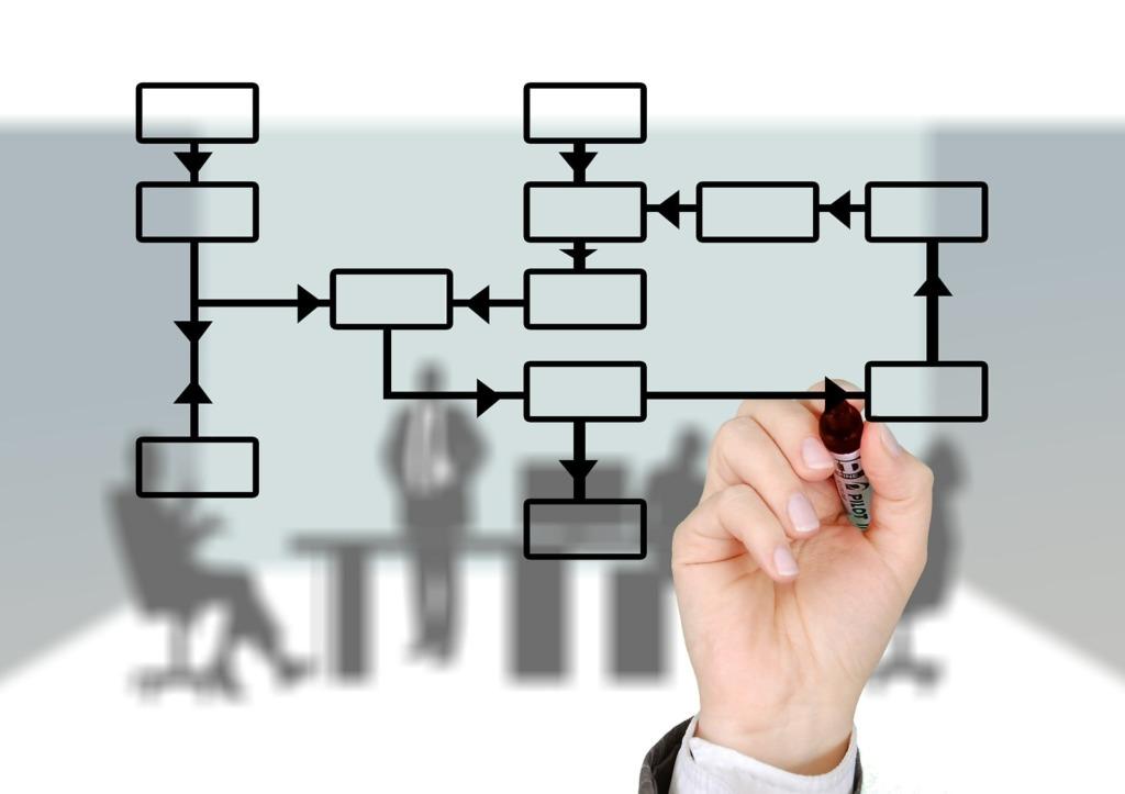 Online kurzy analýzy softvérových systémů pro programátory