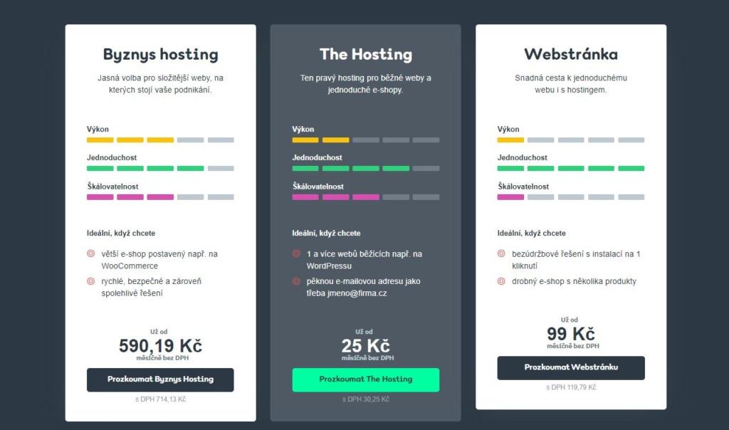 websupport verze webhostingu