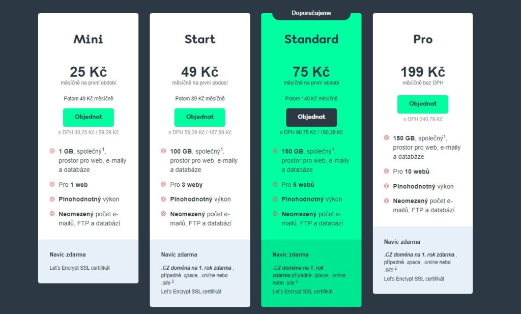 ceník tarifů the hosting a wordpress